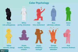 網站顏色與色調